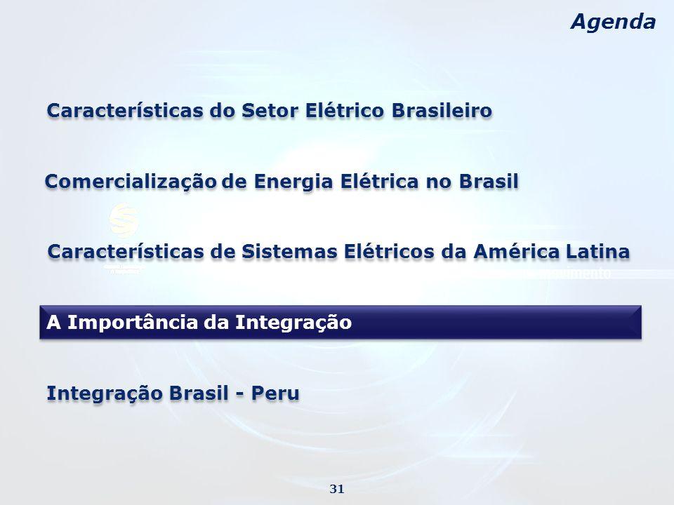 Agenda Características do Setor Elétrico Brasileiro A Importância da Integração 31 Características de Sistemas Elétricos da América Latina Comercialização de Energia Elétrica no Brasil Integração Brasil - Peru
