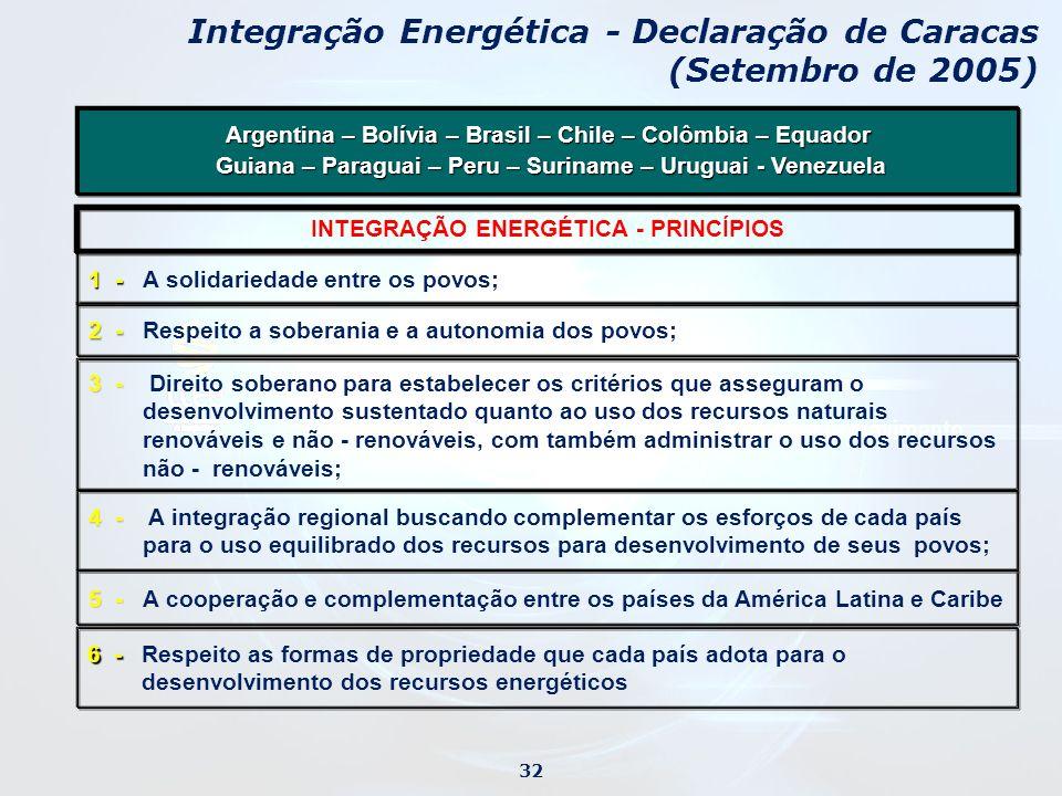 Integração Energética - Declaração de Caracas (Setembro de 2005) 2 - 2 - Respeito a soberania e a autonomia dos povos; INTEGRAÇÃO ENERGÉTICA - PRINCÍPIOS Argentina – Bolívia – Brasil – Chile – Colômbia – Equador Guiana – Paraguai – Peru – Suriname – Uruguai - Venezuela Guiana – Paraguai – Peru – Suriname – Uruguai - Venezuela 1 - 1 - A solidariedade entre os povos; 5 - 5 - A cooperação e complementação entre os países da América Latina e Caribe 3 - 3 - Direito soberano para estabelecer os critérios que asseguram o desenvolvimento sustentado quanto ao uso dos recursos naturais renováveis e não - renováveis, com também administrar o uso dos recursos não - renováveis; 6 - 6 - Respeito as formas de propriedade que cada país adota para o desenvolvimento dos recursos energéticos 4 - 4 - A integração regional buscando complementar os esforços de cada país para o uso equilibrado dos recursos para desenvolvimento de seus povos; 32