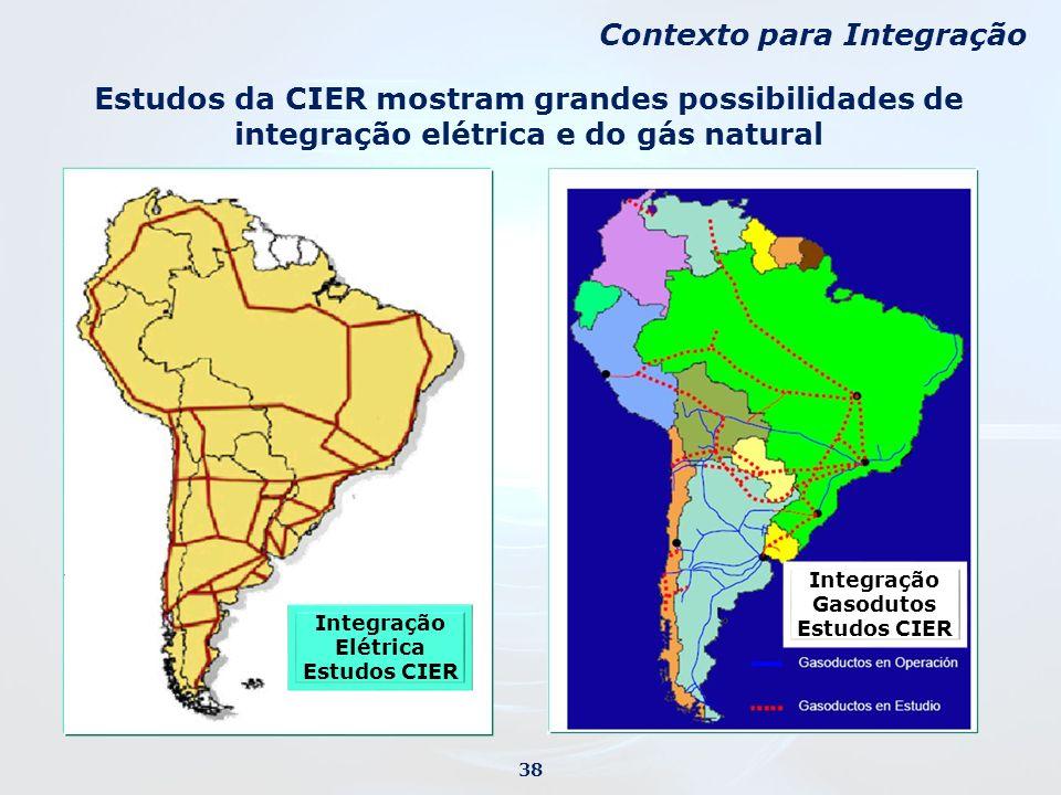 Estudos da CIER mostram grandes possibilidades de integração elétrica e do gás natural Integração Elétrica Estudos CIER Integração Gasodutos Estudos CIER Contexto para Integração 38