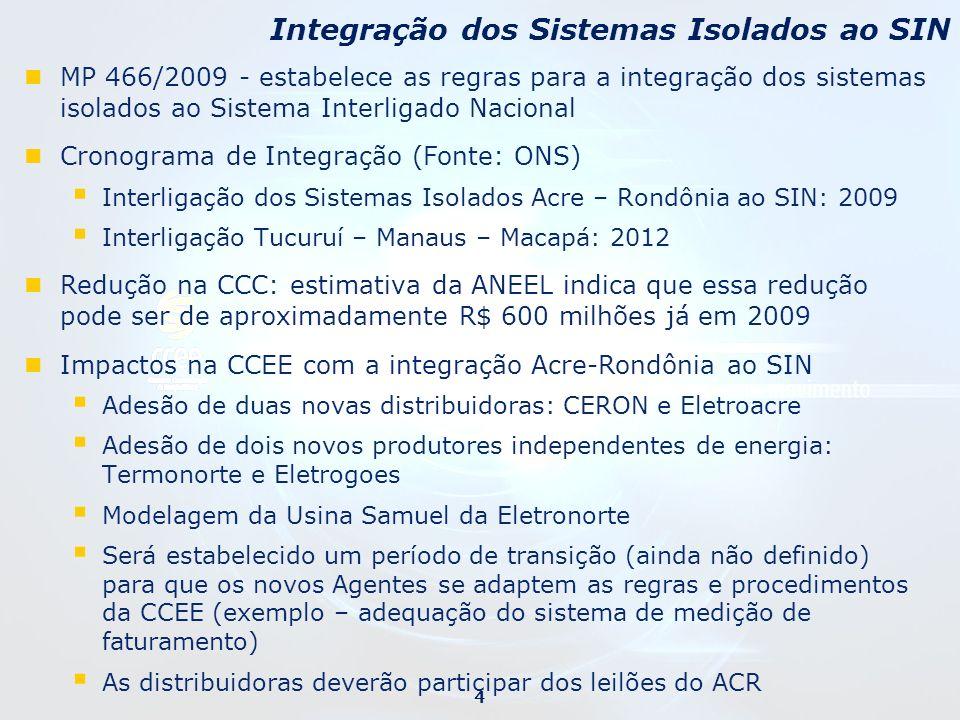 Carga esparsa e longas linhas de conexão Transferência de grandes blocos de energia – integração regional 5 Sistema Elétrico Brasileiro