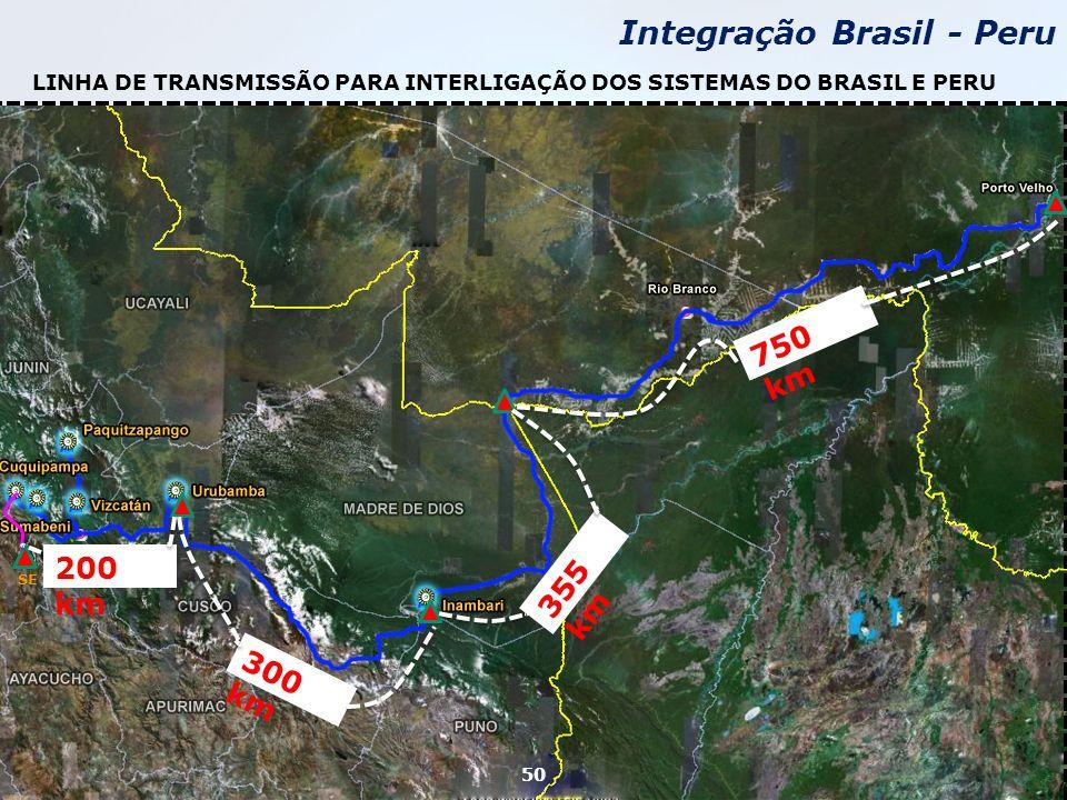 LINHA DE TRANSMISSÃO PARA INTERLIGAÇÃO DOS SISTEMAS DO BRASIL E PERU SE Mantaro 750 km 300 km 355 km 200 km 50 Integração Brasil - Peru