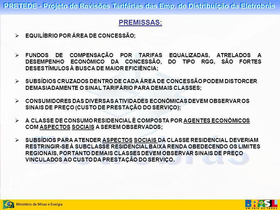 PRETEDE - Projeto de Revisões Tarifárias das Emp. de Distribuição da Eletrobrás EQUILÍBRIO POR ÁREA DE CONCESSÃO; FUNDOS DE COMPENSAÇÃO POR TARIFAS EQ