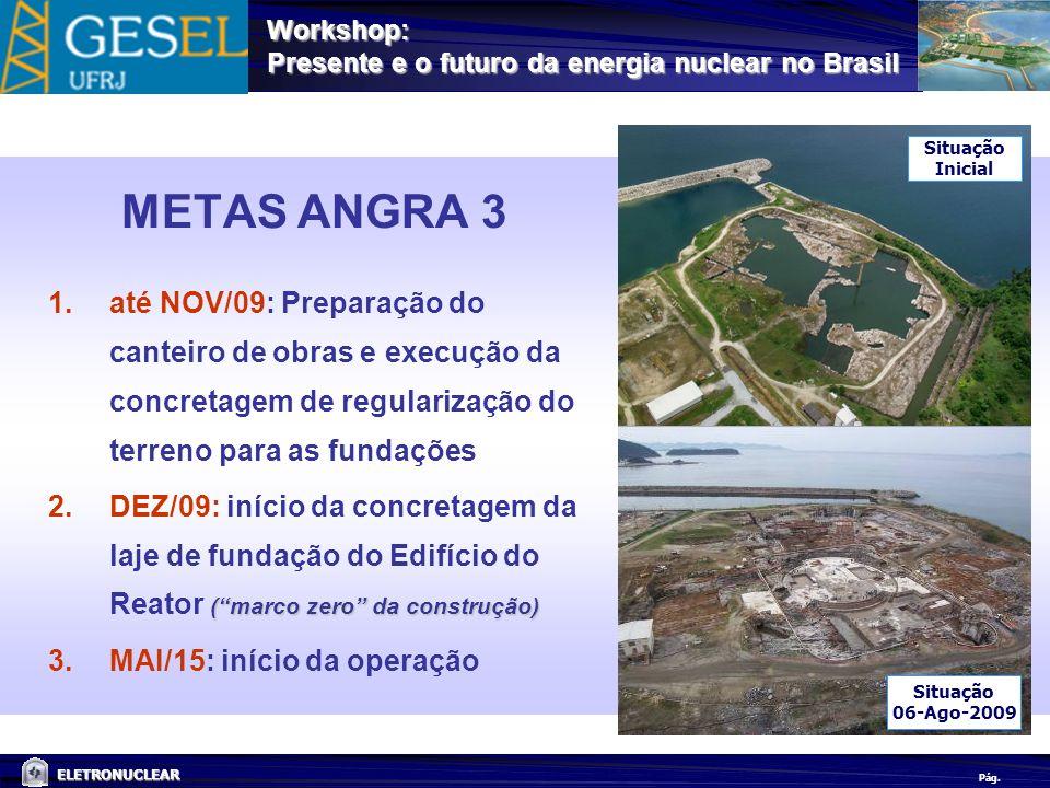 Pág. ELETRONUCLEAR Workshop: Presente e o futuro da energia nuclear no Brasil METAS ANGRA 3 1.até NOV/09: Preparação do canteiro de obras e execução d