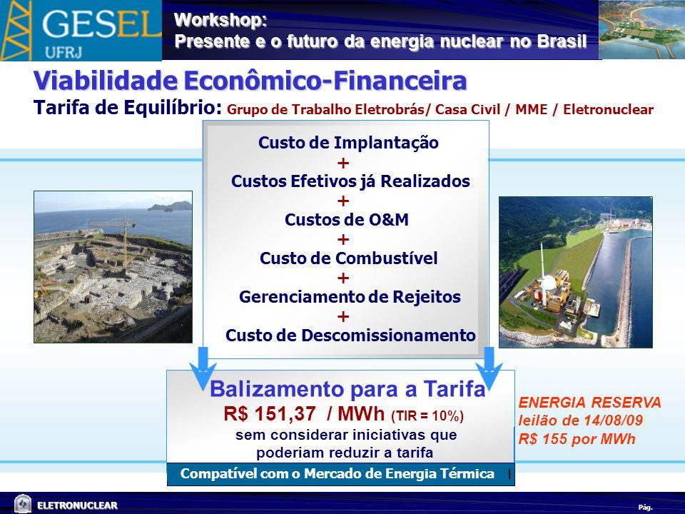Pág. ELETRONUCLEAR Workshop: Presente e o futuro da energia nuclear no Brasil Compatível com o Mercado de Energia Custo de Implantação + Custos Efetiv