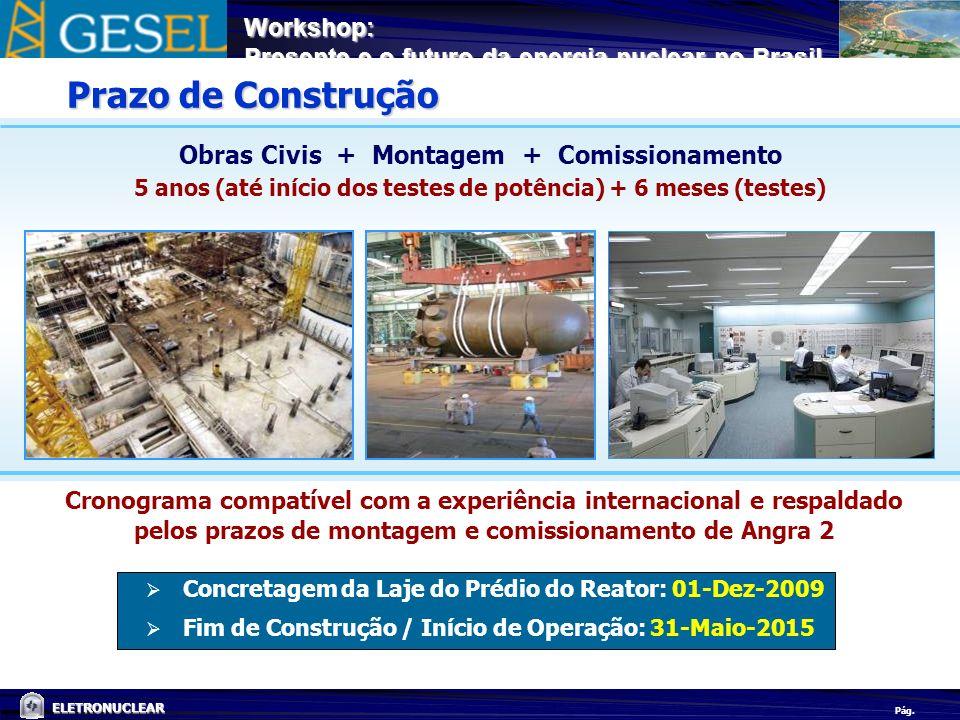 Pág. ELETRONUCLEAR Workshop: Presente e o futuro da energia nuclear no Brasil Prazo de Construção Cronograma compatível com a experiência internaciona
