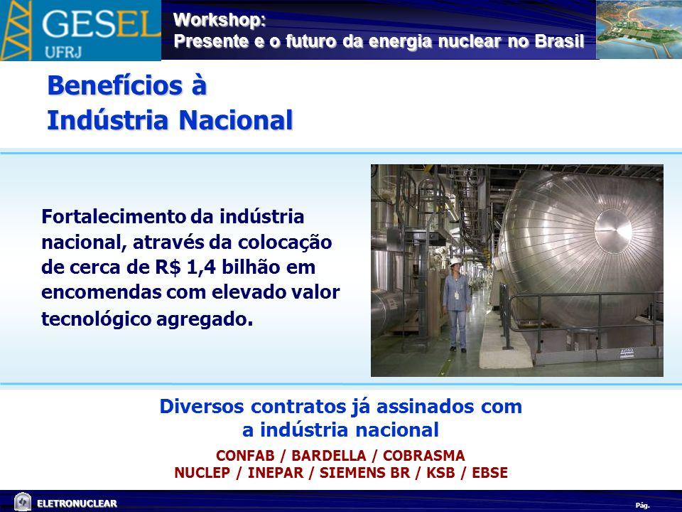 Pág. ELETRONUCLEAR Workshop: Presente e o futuro da energia nuclear no Brasil Fortalecimento da indústria nacional, através da colocação de cerca de R