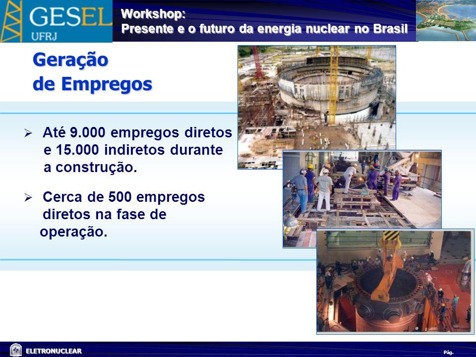 Pág. ELETRONUCLEAR Workshop: Presente e o futuro da energia nuclear no Brasil Geração de Empregos Até 9.000 empregos diretos e 15.000 indiretos durant