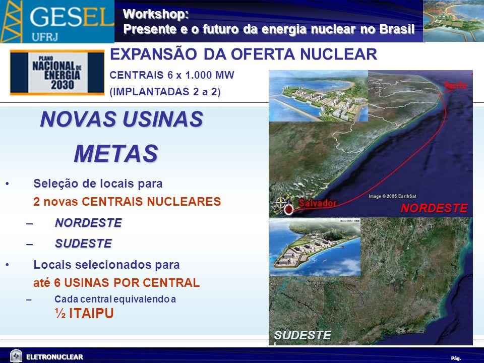 Pág. ELETRONUCLEAR Workshop: Presente e o futuro da energia nuclear no Brasil EXPANSÃO DA OFERTA NUCLEAR CENTRAIS 6 x 1.000 MW (IMPLANTADAS 2 a 2) NOV