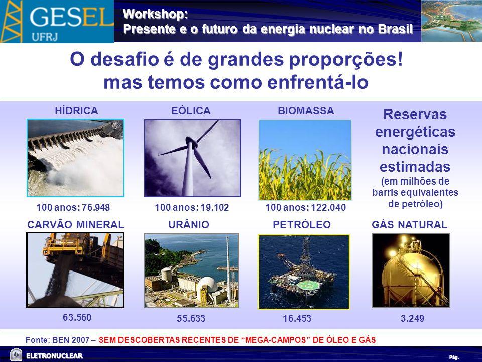 Pág. ELETRONUCLEAR Workshop: Presente e o futuro da energia nuclear no Brasil Fonte: BEN 2007 – SEM DESCOBERTAS RECENTES DE MEGA-CAMPOS DE ÓLEO E GÁS