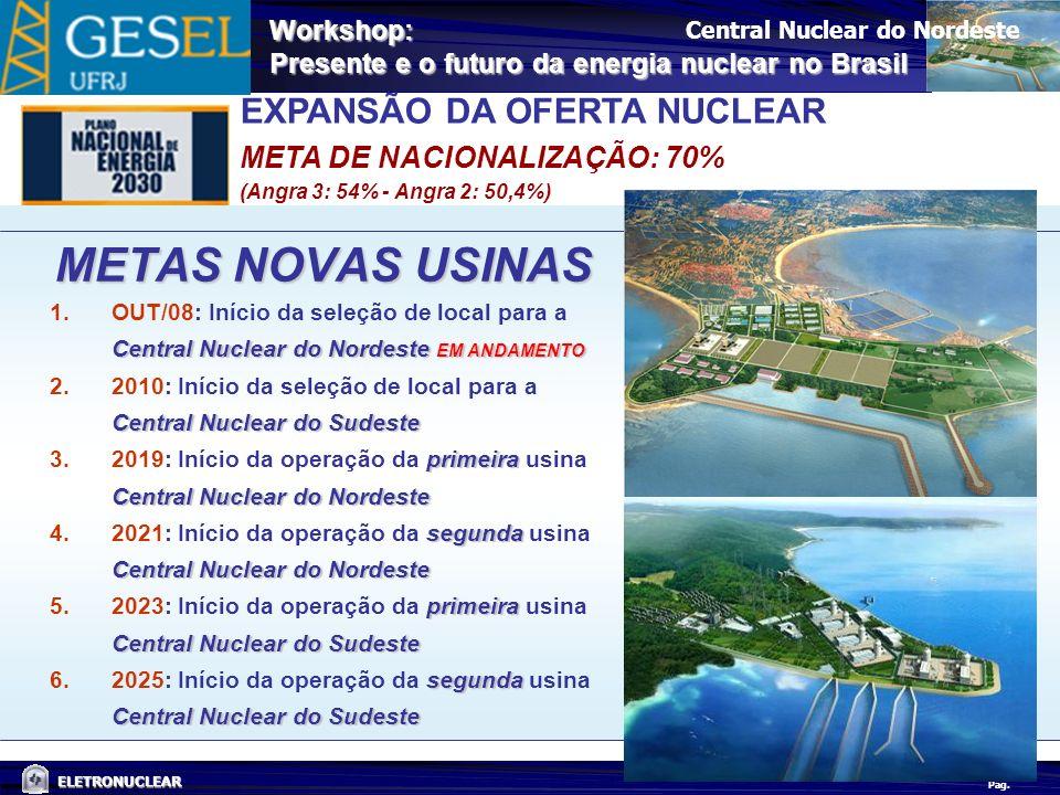 Pág. ELETRONUCLEAR Workshop: Presente e o futuro da energia nuclear no Brasil EXPANSÃO DA OFERTA NUCLEAR META DE NACIONALIZAÇÃO: 70% (Angra 3: 54% - A