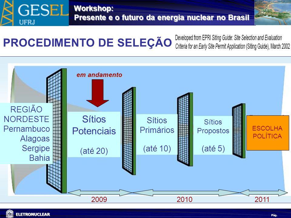 Pág. ELETRONUCLEAR Workshop: Presente e o futuro da energia nuclear no Brasil PROCEDIMENTO DE SELEÇÃO (até 10) em andamento 2009 2010 2011 Sítios Pote