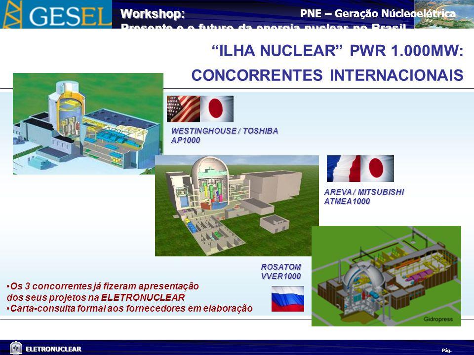Pág. ELETRONUCLEAR Workshop: Presente e o futuro da energia nuclear no Brasil ILHA NUCLEAR PWR 1.000MW: CONCORRENTES INTERNACIONAIS WESTINGHOUSE / TOS
