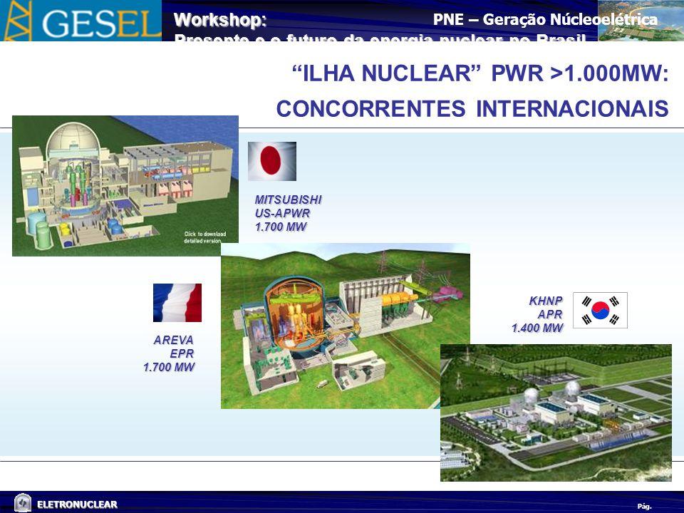Pág. ELETRONUCLEAR Workshop: Presente e o futuro da energia nuclear no Brasil ILHA NUCLEAR PWR >1.000MW: CONCORRENTES INTERNACIONAIS AREVAEPR 1.700 MW