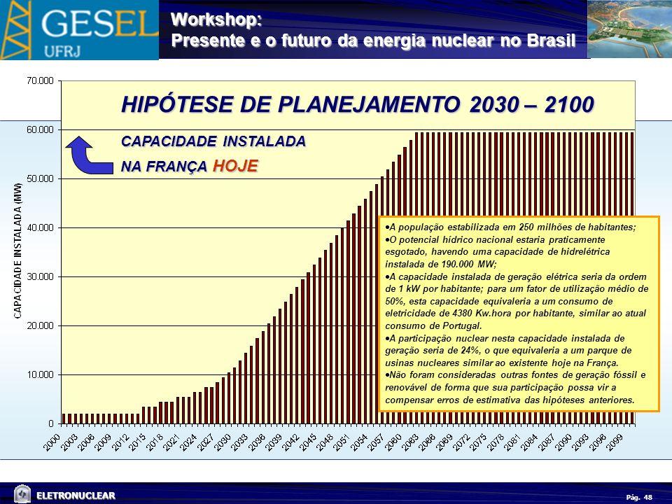 Pág. ELETRONUCLEAR Workshop: Presente e o futuro da energia nuclear no Brasil 48 HIPÓTESE DE PLANEJAMENTO 2030 – 2100 CAPACIDADE INSTALADA NA FRANÇA H