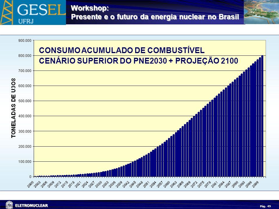 Pág. ELETRONUCLEAR Workshop: Presente e o futuro da energia nuclear no Brasil 49 CONSUMO ACUMULADO DE COMBUSTÍVEL CENÁRIO SUPERIOR DO PNE2030 + PROJEÇ