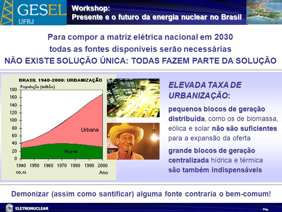 Pág. ELETRONUCLEAR Workshop: Presente e o futuro da energia nuclear no Brasil Para compor a matriz elétrica nacional em 2030 todas as fontes disponíve