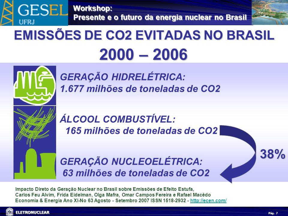 Pág. ELETRONUCLEAR Workshop: Presente e o futuro da energia nuclear no Brasil 7 EMISSÕES DE CO2 EVITADAS NO BRASIL GERAÇÃO HIDRELÉTRICA: 1.677 milhões