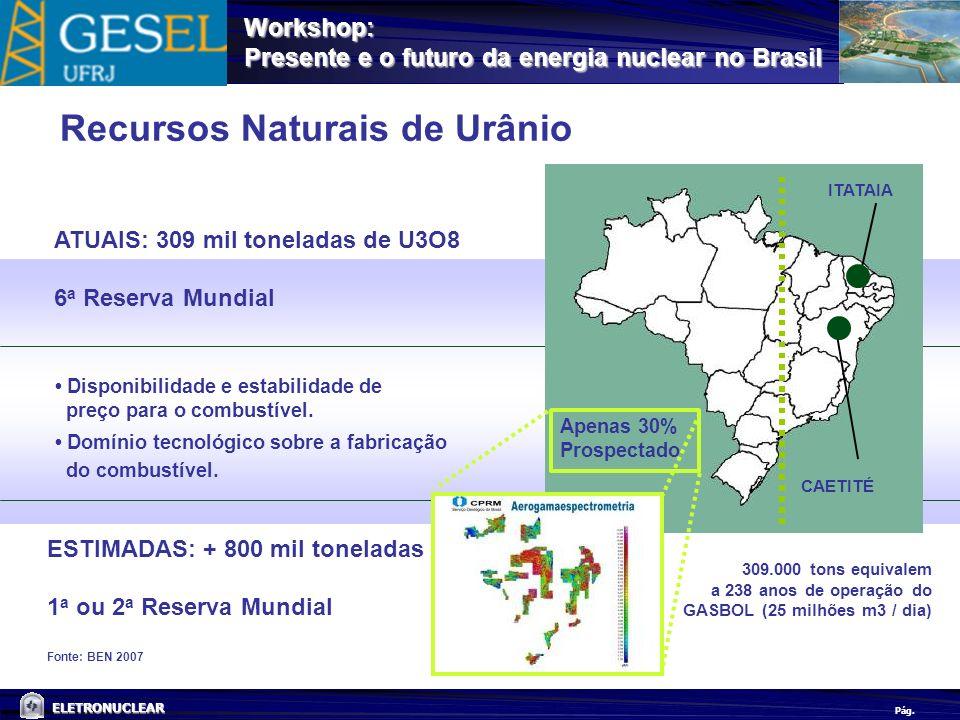 Pág. ELETRONUCLEAR Workshop: Presente e o futuro da energia nuclear no Brasil Fonte: BEN 2007 Recursos Naturais de Urânio ATUAIS: 309 mil toneladas de