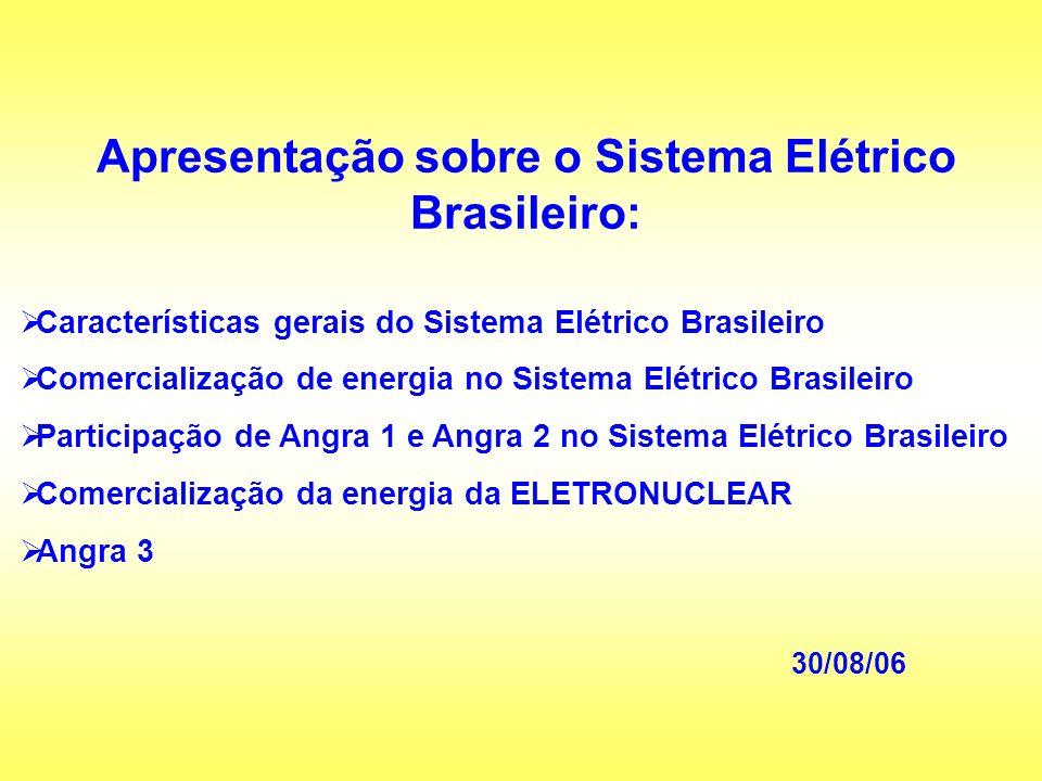 Apresentação sobre o Sistema Elétrico Brasileiro: Características gerais do Sistema Elétrico Brasileiro Comercialização de energia no Sistema Elétrico