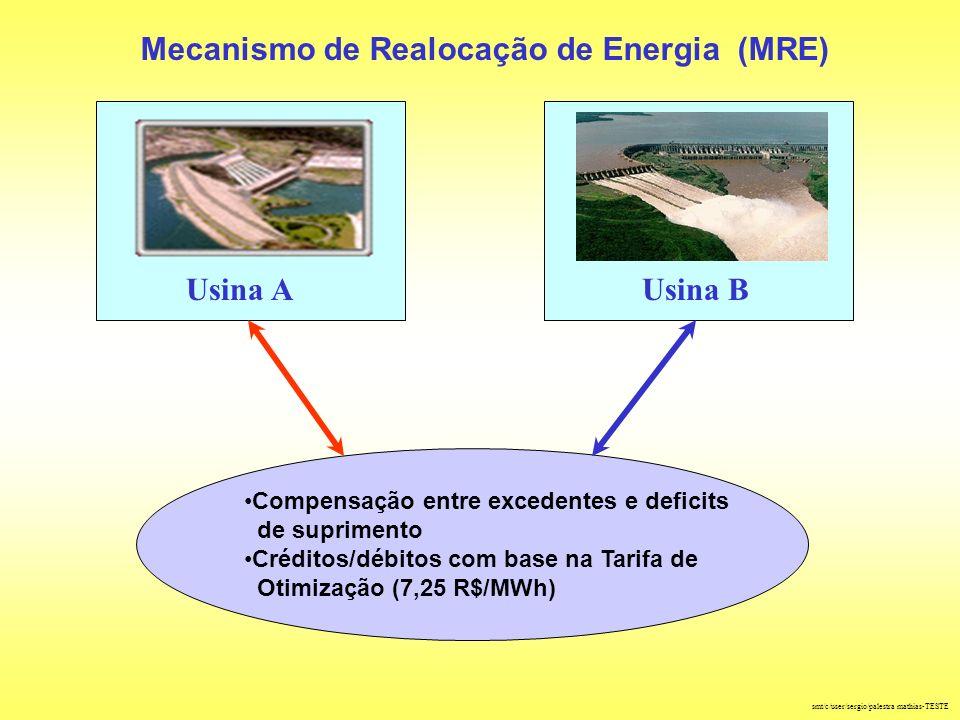 Usina BUsina A Mecanismo de Realocação de Energia (MRE) Compensação entre excedentes e deficits de suprimento Créditos/débitos com base na Tarifa de O
