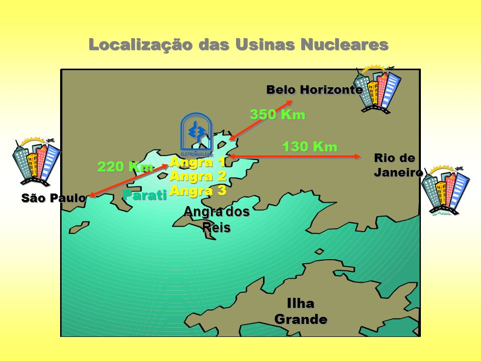 Localização das Usinas Nucleares Belo Horizonte Angra dos Reis Parati Ilha Grande Angra 1 Angra 2 Angra 3 Angra 1 Angra 2 Angra 3 130 Km 350 Km 220 Km