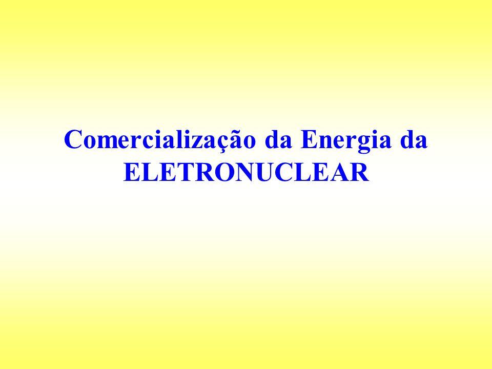 Comercialização da Energia da ELETRONUCLEAR