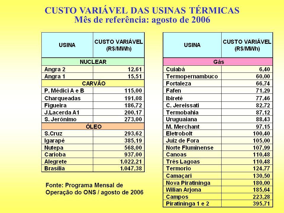 CUSTO VARIÁVEL DAS USINAS TÉRMICAS Mês de referência: agosto de 2006 Fonte: Programa Mensal de Operação do ONS / agosto de 2006