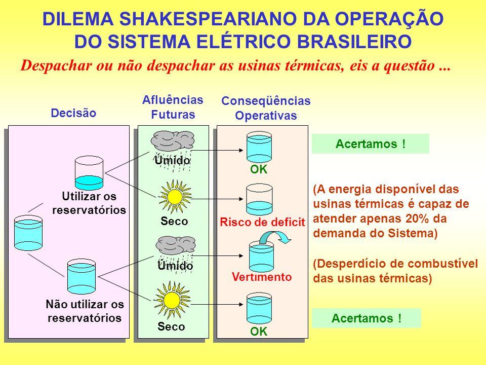 DILEMA SHAKESPEARIANO DA OPERAÇÃO DO SISTEMA ELÉTRICO BRASILEIRO Despachar ou não despachar as usinas térmicas, eis a questão... Decisão Afluências Fu