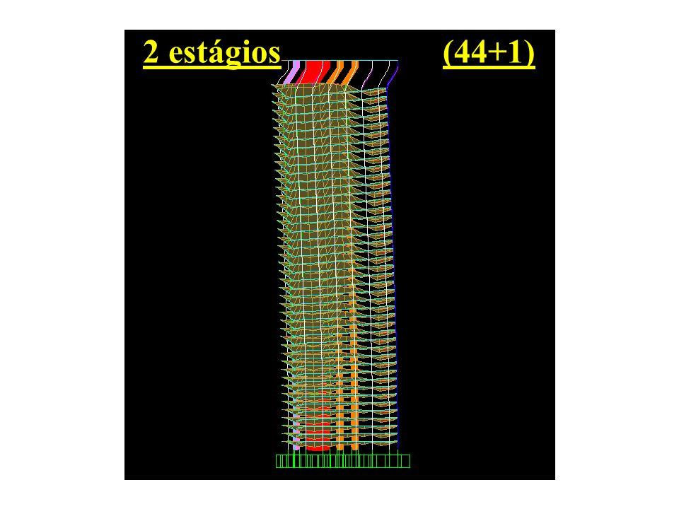 2 estágios (44+1)