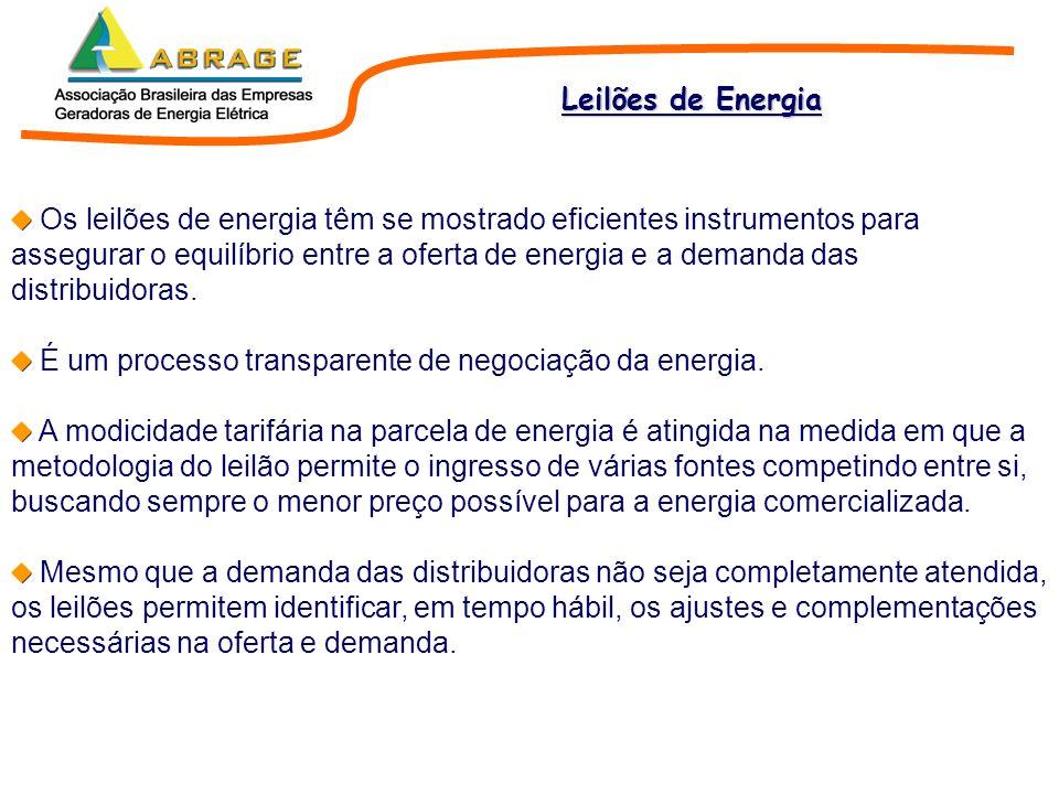 Leilões de Energia Os leilões de energia têm se mostrado eficientes instrumentos para assegurar o equilíbrio entre a oferta de energia e a demanda das