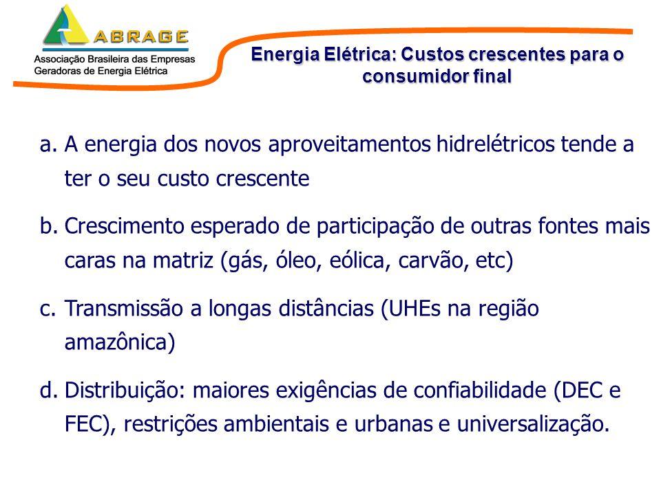 Energia Elétrica: Custos crescentes para o consumidor final a.A energia dos novos aproveitamentos hidrelétricos tende a ter o seu custo crescente b.Cr