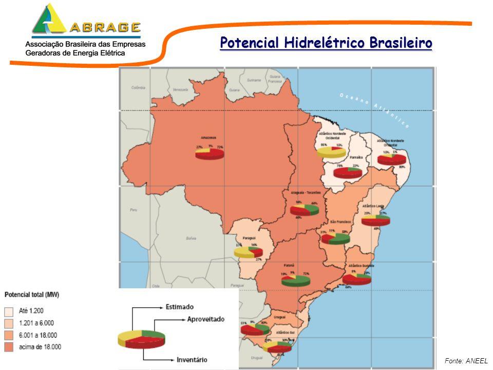 Potencial Hidrelétrico Brasileiro Fonte: ANEEL