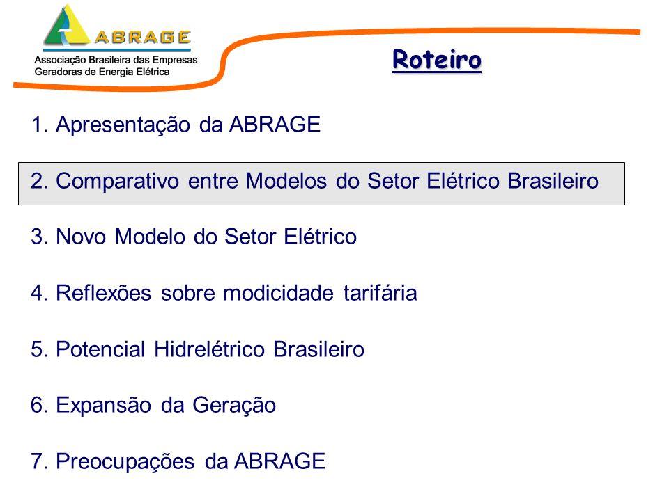 Roteiro 1.Apresentação da ABRAGE 2.Comparativo entre Modelos do Setor Elétrico Brasileiro 3.Novo Modelo do Setor Elétrico 4.Reflexões sobre modicidade