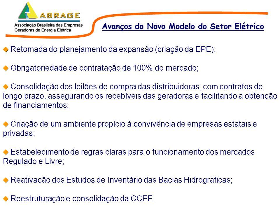 Avanços do Novo Modelo do Setor Elétrico Retomada do planejamento da expansão (criação da EPE); Obrigatoriedade de contratação de 100% do mercado; Con