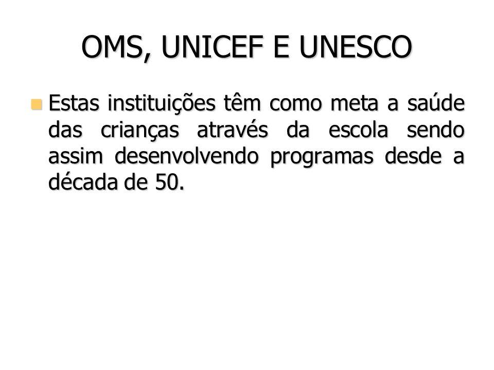 OMS, UNICEF E UNESCO Estas instituições têm como meta a saúde das crianças através da escola sendo assim desenvolvendo programas desde a década de 50.