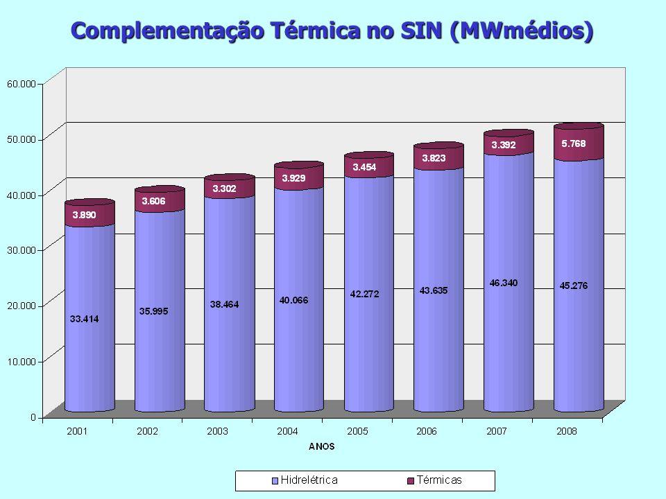Angra 2 – Principais Investimentos (2009 – 2023) Extensão de Vida Preservação do Desempenho Aumento da Capacidade de Geração Outros Investimentos M R$ 130 Análise de Segurança do aumento de potência para 3965 MWt e Serviços de Engenharia da primeira fase – Aumento de 50 MW (2009-2011) Modificações de Projeto (2009-2023) M R$ 365 Substituições de Equipamentos (2009-2023) M R$ 60 M R$ 32 Selagem das JEB (2011-2012) Instrumentação e Controle (2009-2023) M R$ 91 M R$ 8 Modernização da Instrumentação e Controle (2018-2022) M R$ 400 Modificações das Turbinas e do Secundário (2015- 2017) – Aumento superior a 50 MW M R$ 350 M R$ 20 Licenciamento (2017-2021) M R$ 53 Melhorias em Transformadores e Equipamentos Elétricos (2015-2017) 1 US$ = R$ 2,10 (Instrução Orçamentária) 20092011 20132015 20172019 20212023 2025 Final de Plano de Investimentos de Longo Prazo