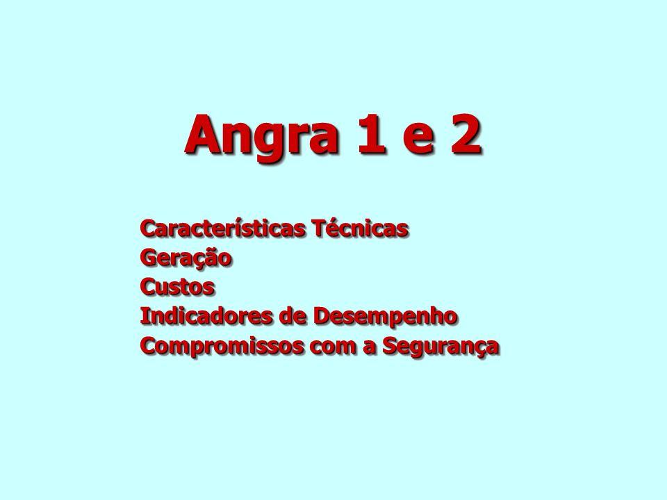 Angra 1 e 2 Características Técnicas GeraçãoCustos Indicadores de Desempenho Compromissos com a Segurança Angra 1 e 2 Características Técnicas Geração