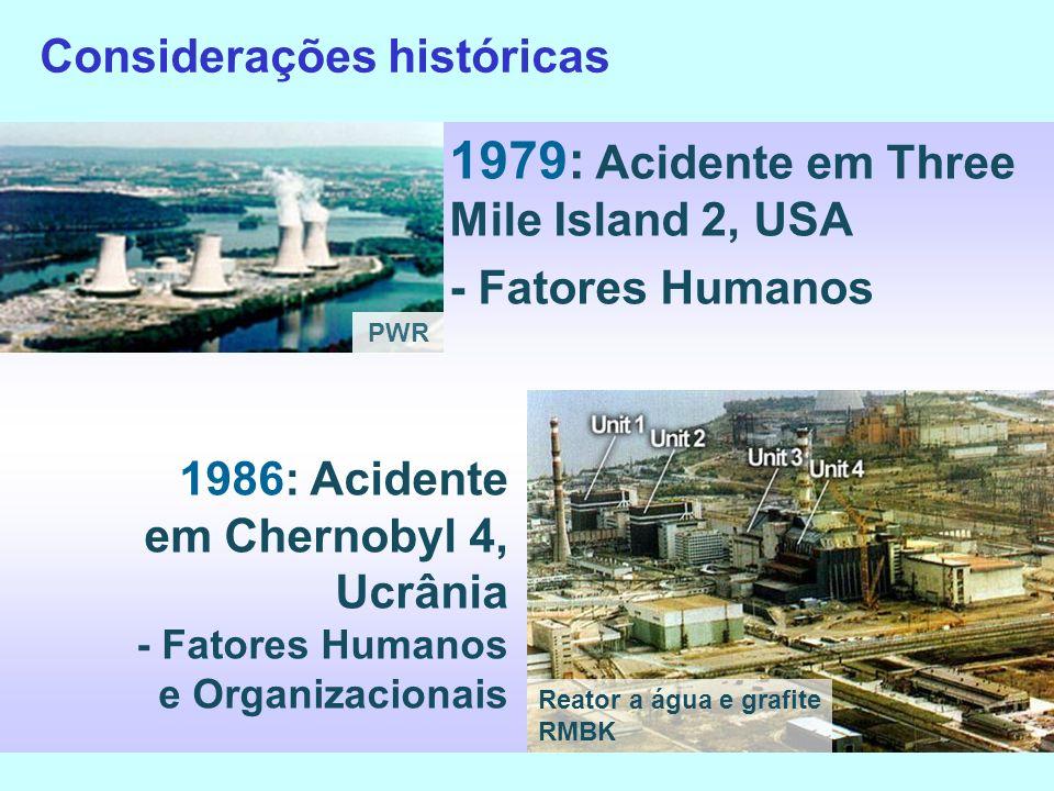 Considerações históricas 1979: Acidente em Three Mile Island 2, USA - Fatores Humanos Reator a água e grafite RMBK 1986: Acidente em Chernobyl 4, Ucrâ