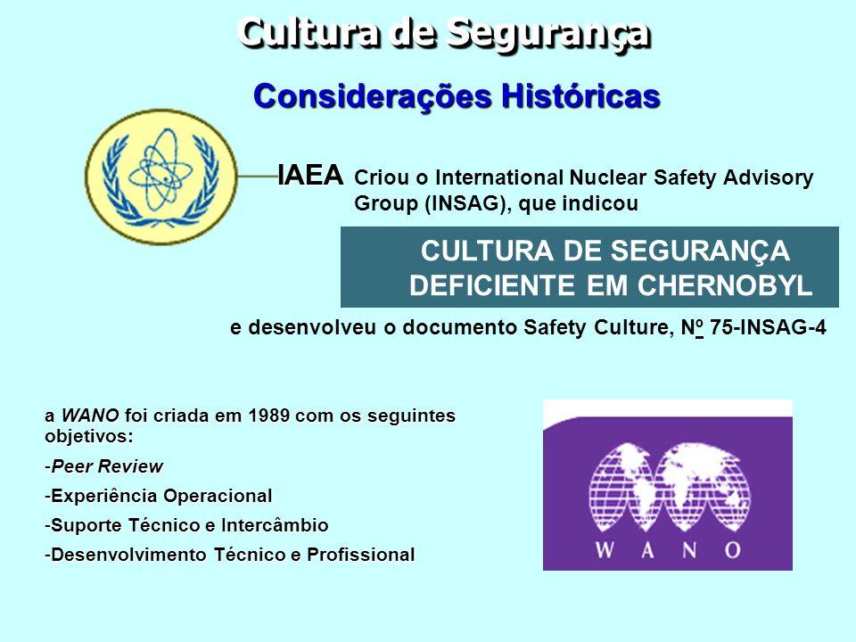 IAEA a WANO foi criada em 1989 com os seguintes objetivos: -Peer Review -Experiência Operacional -Suporte Técnico e Intercâmbio -Desenvolvimento Técni