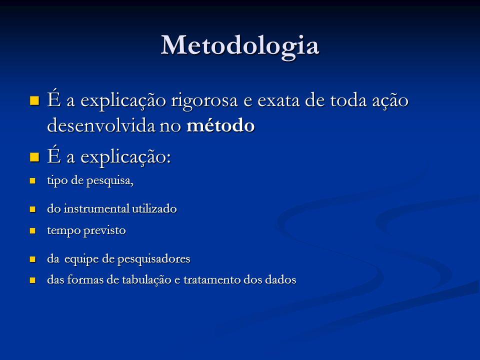 Metodologia É a explicação rigorosa e exata de toda ação desenvolvida no método É a explicação rigorosa e exata de toda ação desenvolvida no método É