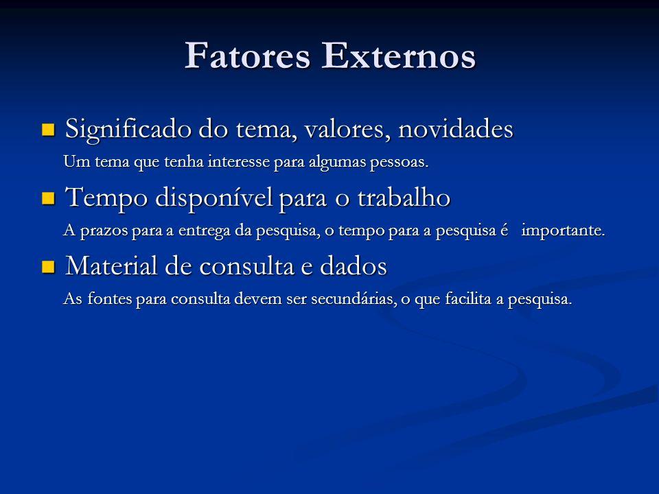 Fatores Externos Significado do tema, valores, novidades Significado do tema, valores, novidades Um tema que tenha interesse para algumas pessoas. Um