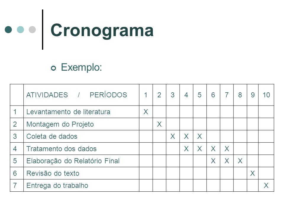 Cronograma Exemplo: ATIVIDADES / PERÍODOS12345678910 1Levantamento de literaturaX 2Montagem do Projeto X 3Coleta de dados XXX 4Tratamento dos dados XX