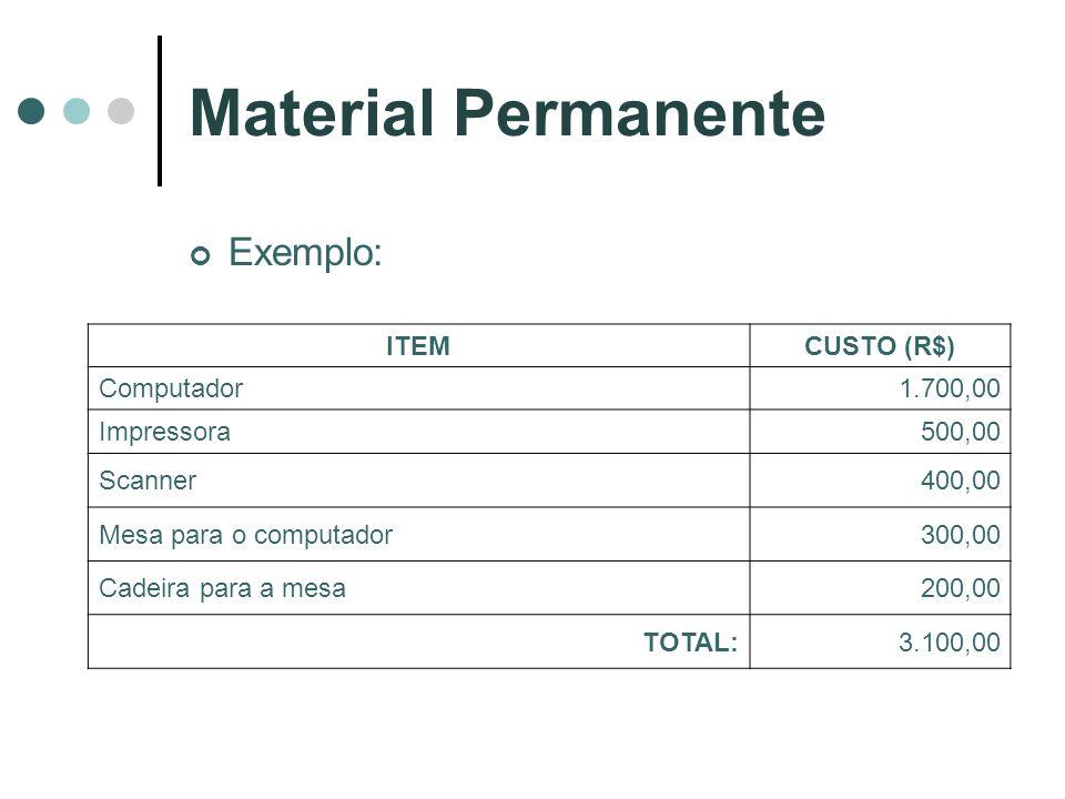 Material Permanente Exemplo: ITEM CUSTO (R$) Computador1.700,00 Impressora500,00 Scanner400,00 Mesa para o computador300,00 Cadeira para a mesa200,00
