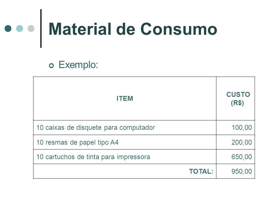 Material de Consumo Exemplo: ITEM CUSTO (R$) 10 caixas de disquete para computador100,00 10 resmas de papel tipo A4200,00 10 cartuchos de tinta para i