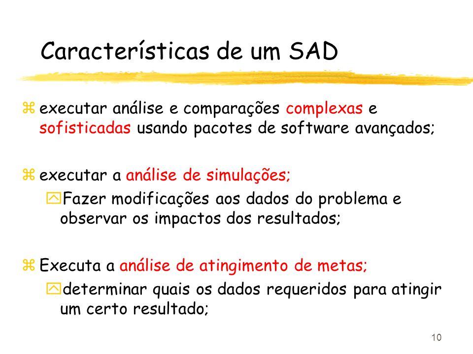 10 Características de um SAD zexecutar análise e comparações complexas e sofisticadas usando pacotes de software avançados; zexecutar a análise de sim