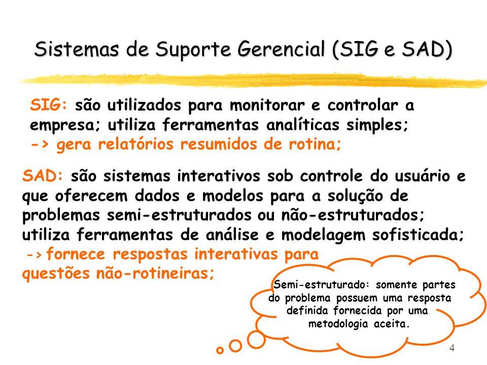 4 Sistemas de Suporte Gerencial (SIG e SAD) SIG: são utilizados para monitorar e controlar a empresa; utiliza ferramentas analíticas simples; -> gera
