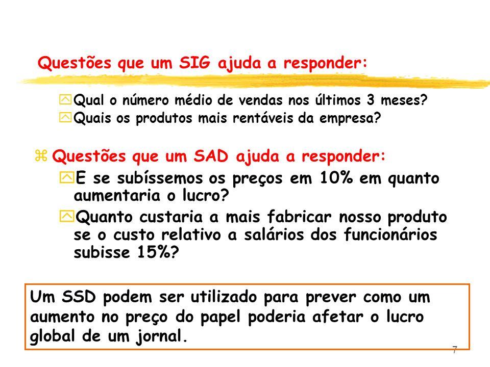 7 Questões que um SIG ajuda a responder: yQual o número médio de vendas nos últimos 3 meses? yQuais os produtos mais rentáveis da empresa? zQuestões q