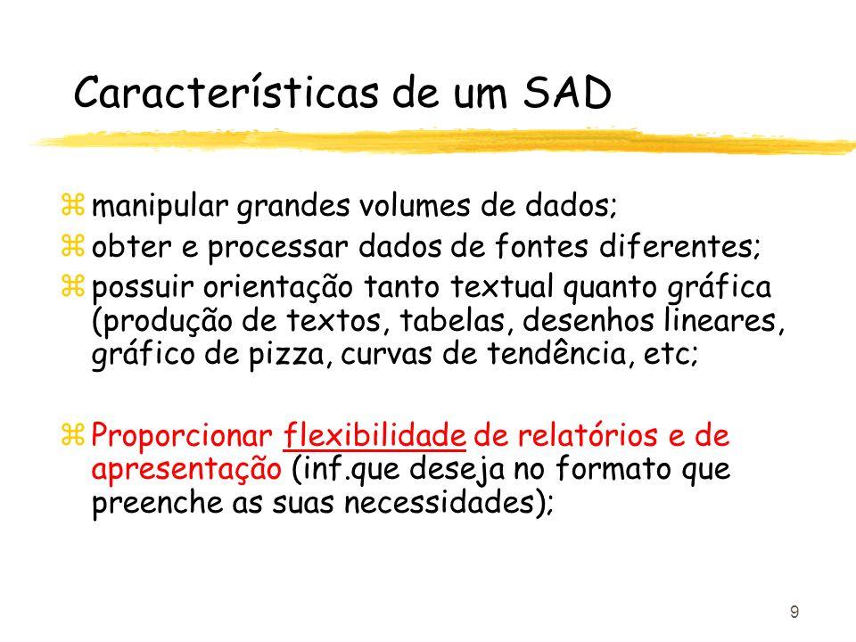 9 Características de um SAD zmanipular grandes volumes de dados; zobter e processar dados de fontes diferentes; zpossuir orientação tanto textual quan