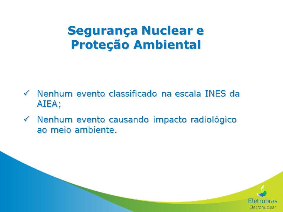 Nenhum evento classificado na escala INES da AIEA; Nenhum evento classificado na escala INES da AIEA; Nenhum evento causando impacto radiológico ao me
