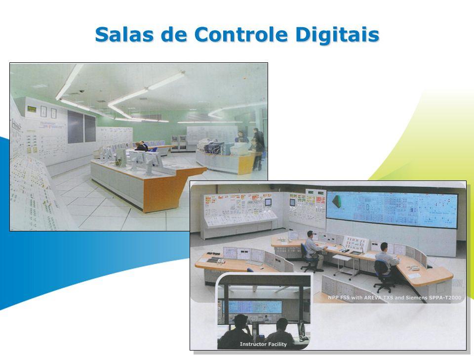 Salas de Controle Digitais